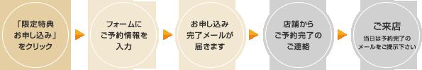 img_stepPattern01-1