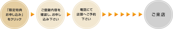 img_stepPattern02-1