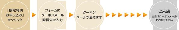 img_stepPattern04-1